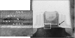 Fig. 1: NMOS Transistor in Qualcomm Snapdragon 800