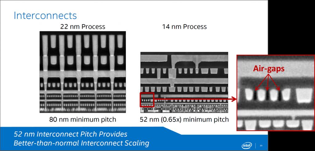 Intel airgaps1