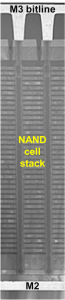 M cross-section of 3D-NAND stack  (Source: Intel/Micron/IEDM)