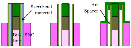 Air spacer between bitline and storage node contact in Samsung 20-nm DRAM (26.5)