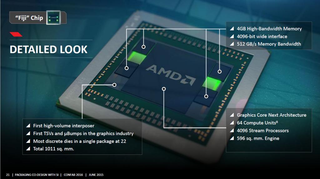 AMD's Fiji chip
