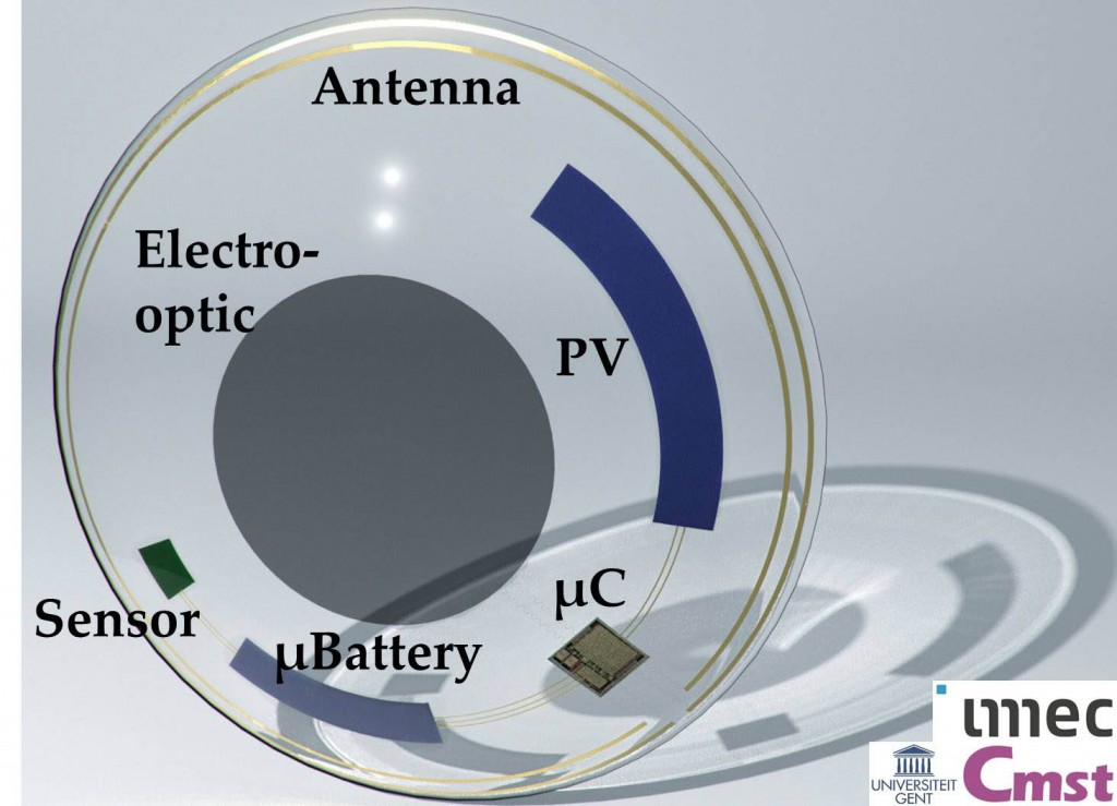 """A """"smart"""" contact lens system, comprising an integrated display, energy harvesting components, communication antenna, sensors and more (32.1)."""