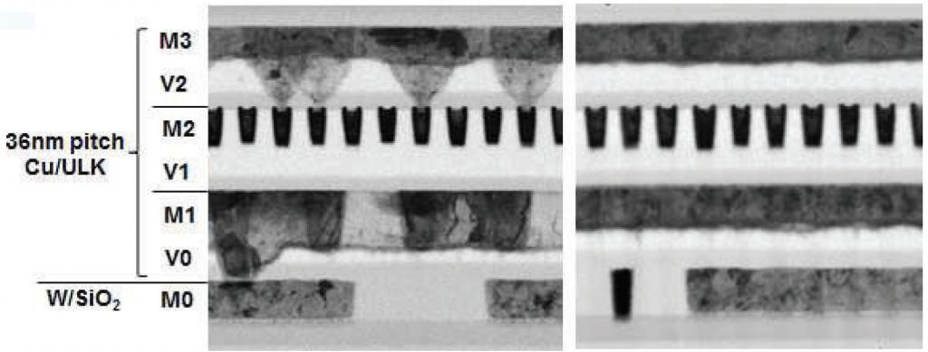 M1 – M3 stack in test die used in [12]