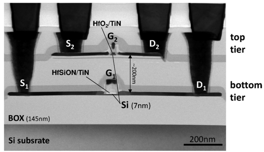 TEM image of two stacked transistors fabricated in 3D sequential integration technology (source: CEA-leti/IEDM)