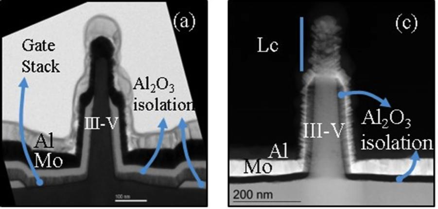 Left: TEM cross-section of the width of a 37x480nm single nanosheet FET device Right:TEM of vertical nanowire resistor after transmission line measurement (TLM) fabrication (source:  IEDM/KU Leuven/imec)