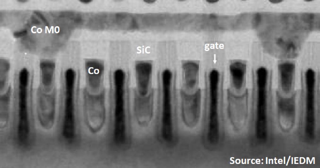 TEM cross-section of NMOS(?) gates
