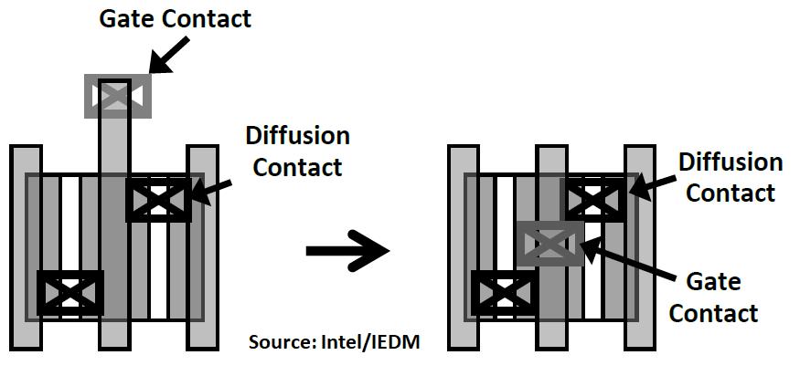 Intel 10-7