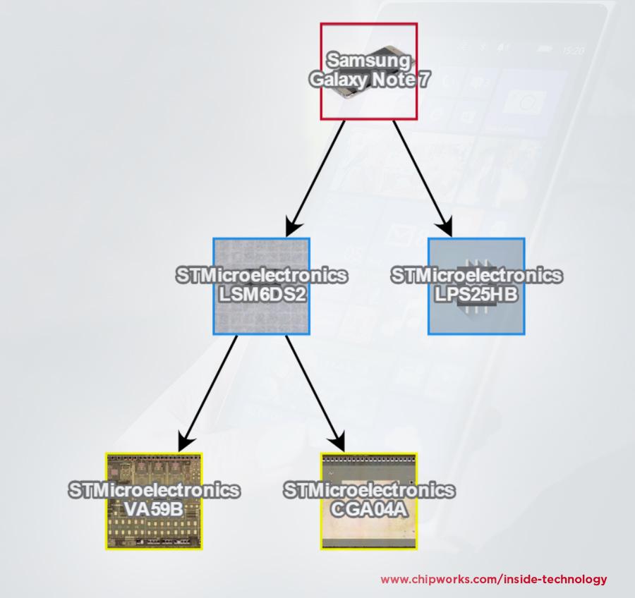 06Chipworks-teardown-techinsights-samsung-galaxy-note-7-sensors-stmicroe...