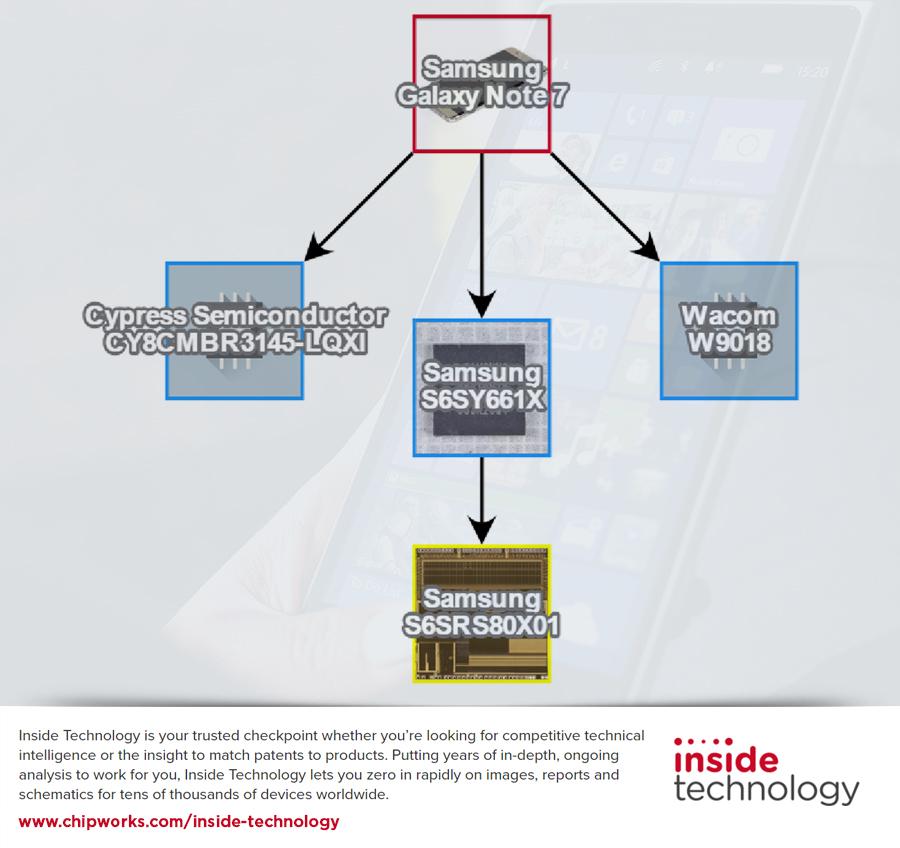 07InsideTechnology-Chipworks-teardown-techinsights-samsung-galaxy-note-7...