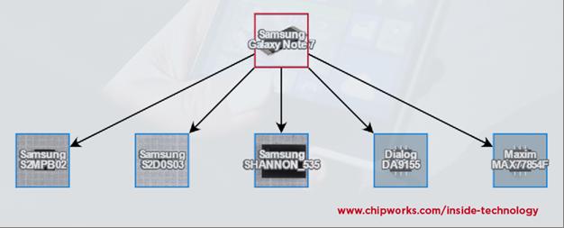 08InsideTechnology-Chipworks-teardown-techinsights-samsung-galaxy-note-7...