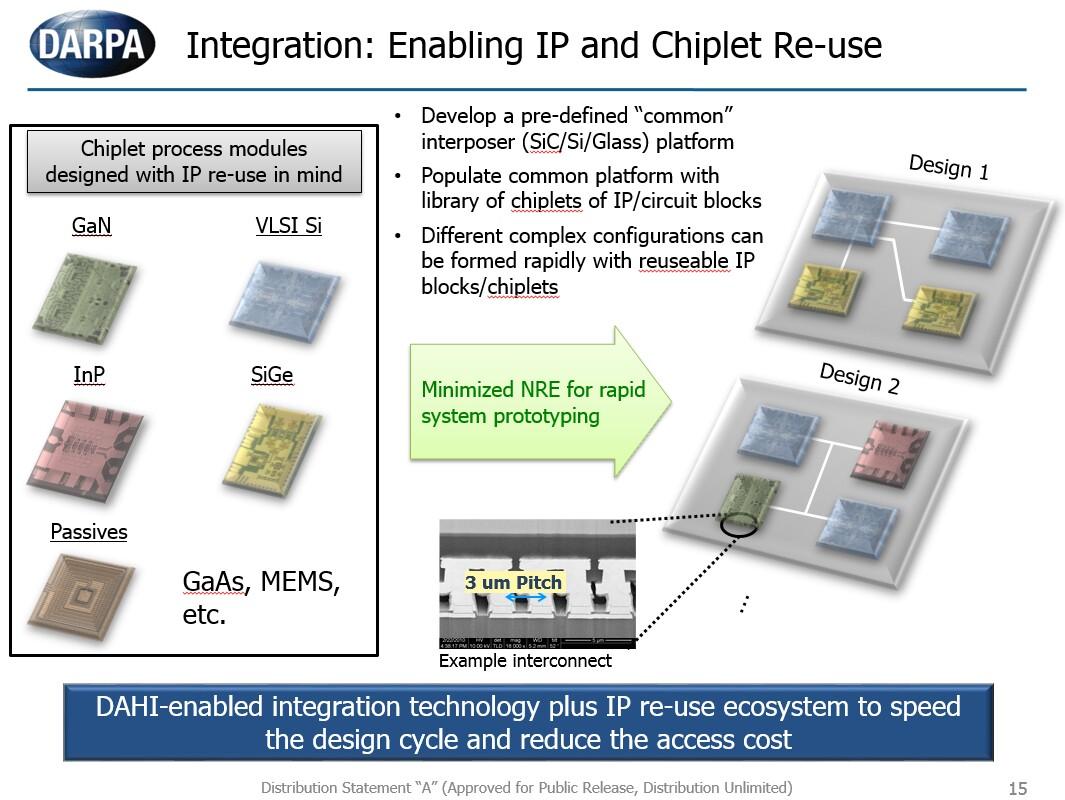 DARPA CHIPS 1